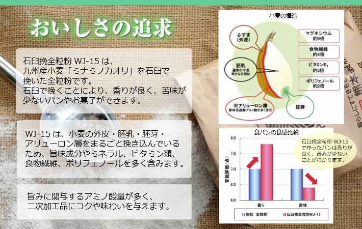 おいしさの追求。石臼挽小麦粉WJ-15は、九州産小麦ミナミノカオリを石臼で挽いた全粒粉です。石臼で挽くことにより、香りが良く、苦みが少ないパンやお菓子ができます。WJ-15は小麦の外皮・胚乳・胚芽・アリューロン層をまるごと挽き込んでいるため、旨み成分やミネラル、ビタミン類、食物繊維、ポリフェノールを多く含みます。旨みに関与するアミノ酸量が多く、二次加工品にコクや味わいを与えます